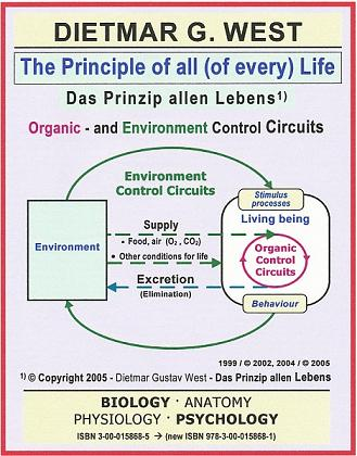 The Principle of all Life  (Repres. Nr.1)